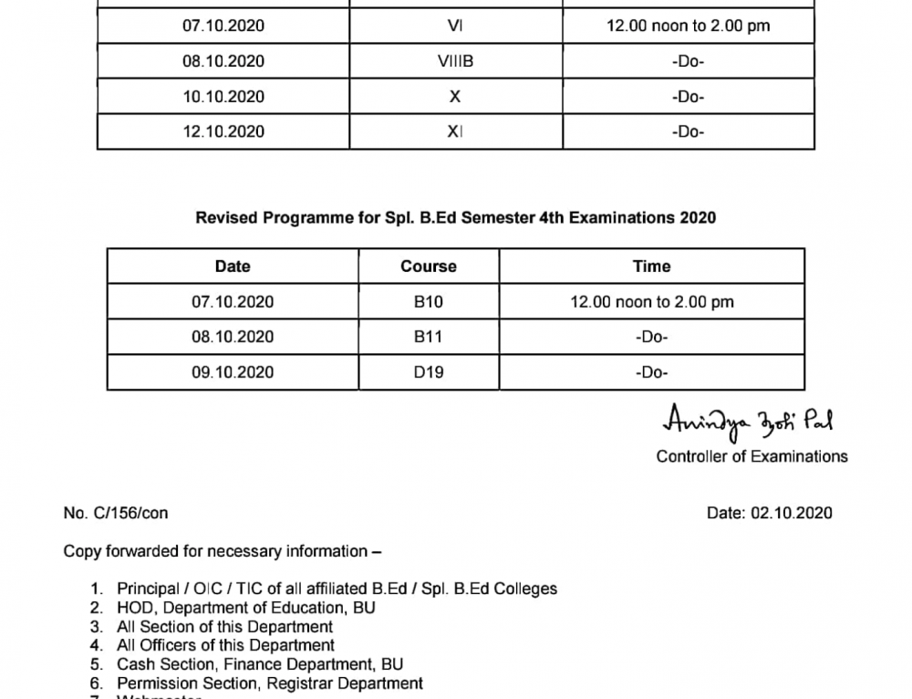 Revised Programme for B.Ed & Spl. B.Ed Semester 4th Examinations 2020